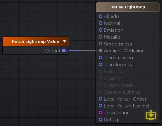 Unity シェーダー ライトマップ